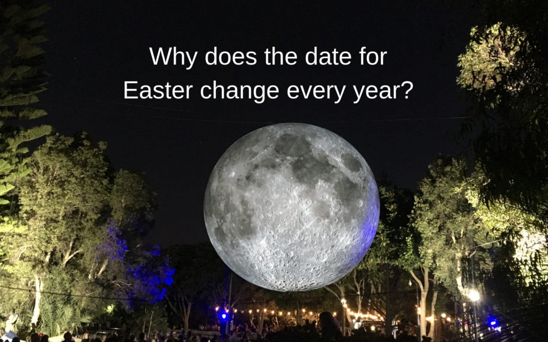 Why does the date for Easter change every year?