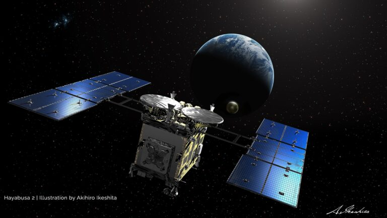 Stargazers Alert | Hayabusa2 Re-entry to Earth